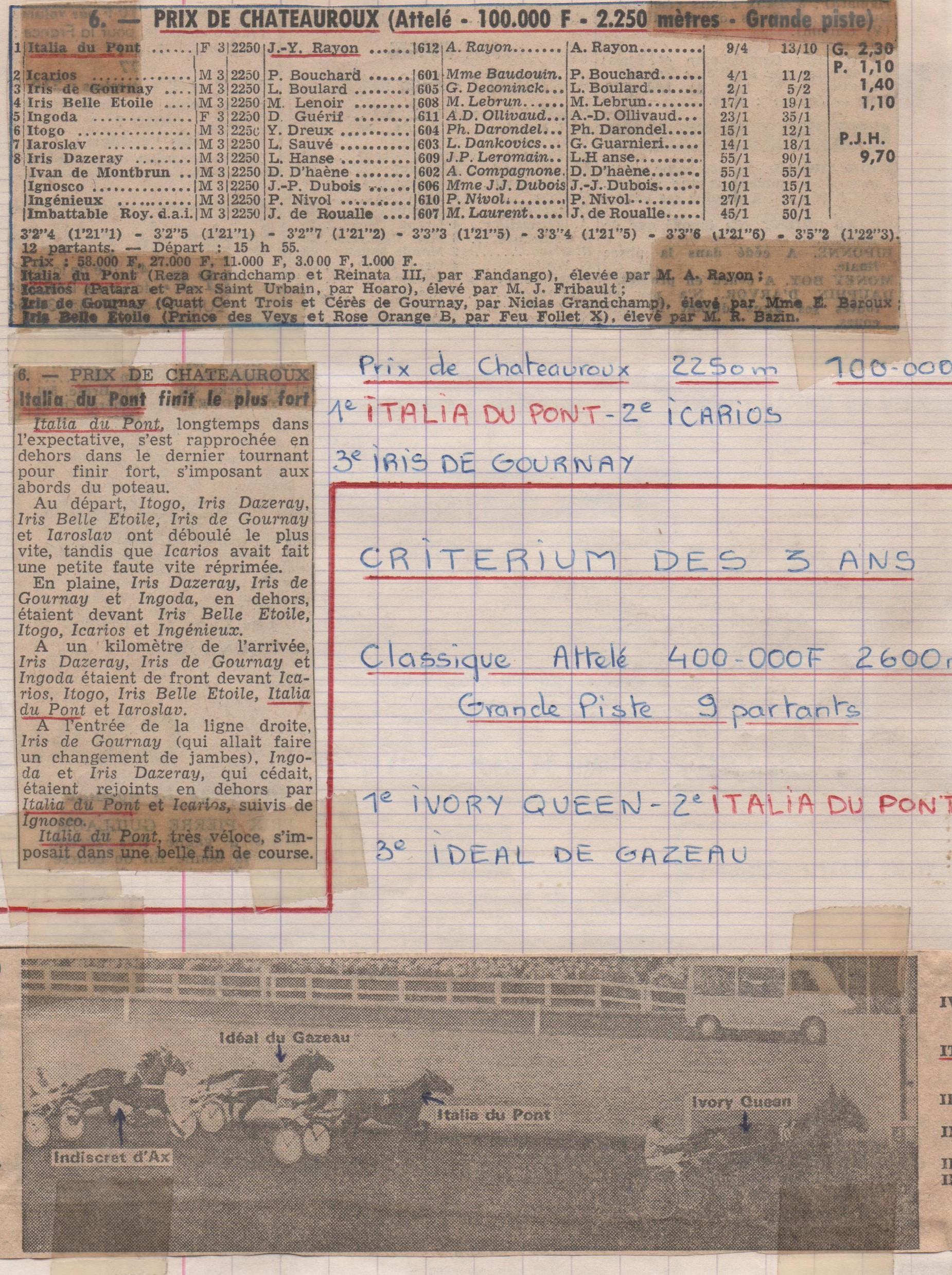 1977 Italia du Pont Criterium des 3 ans