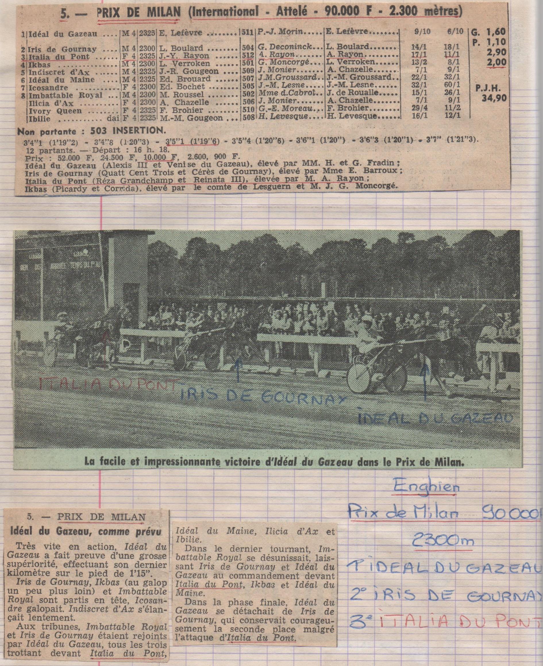 1978 08 19 Italia du Pont Prix de Milan