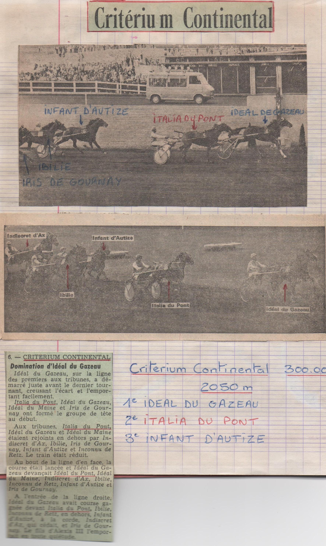 1978 08 27 Italia du Pont Criterium Continental
