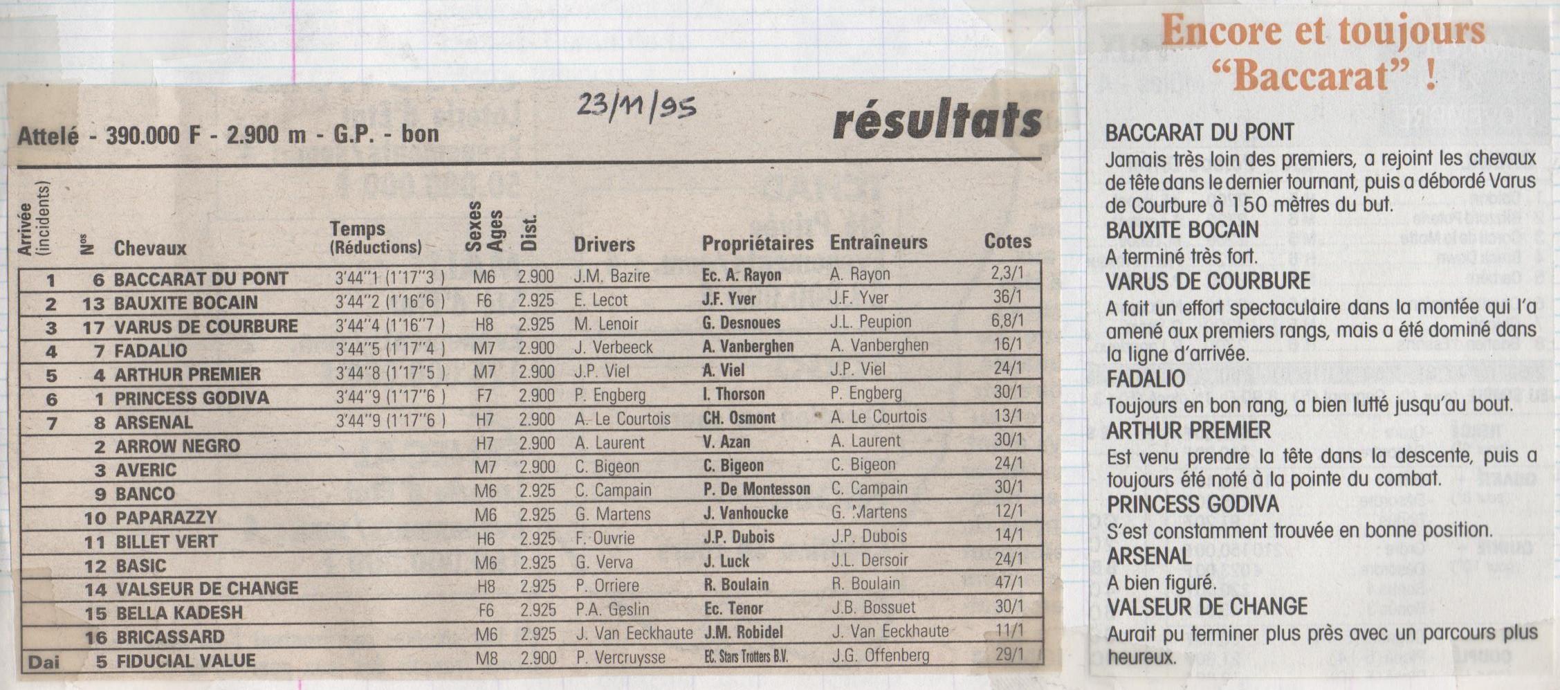 1995 11 23 Baccarat du Pont Prix du Languedoc (1)