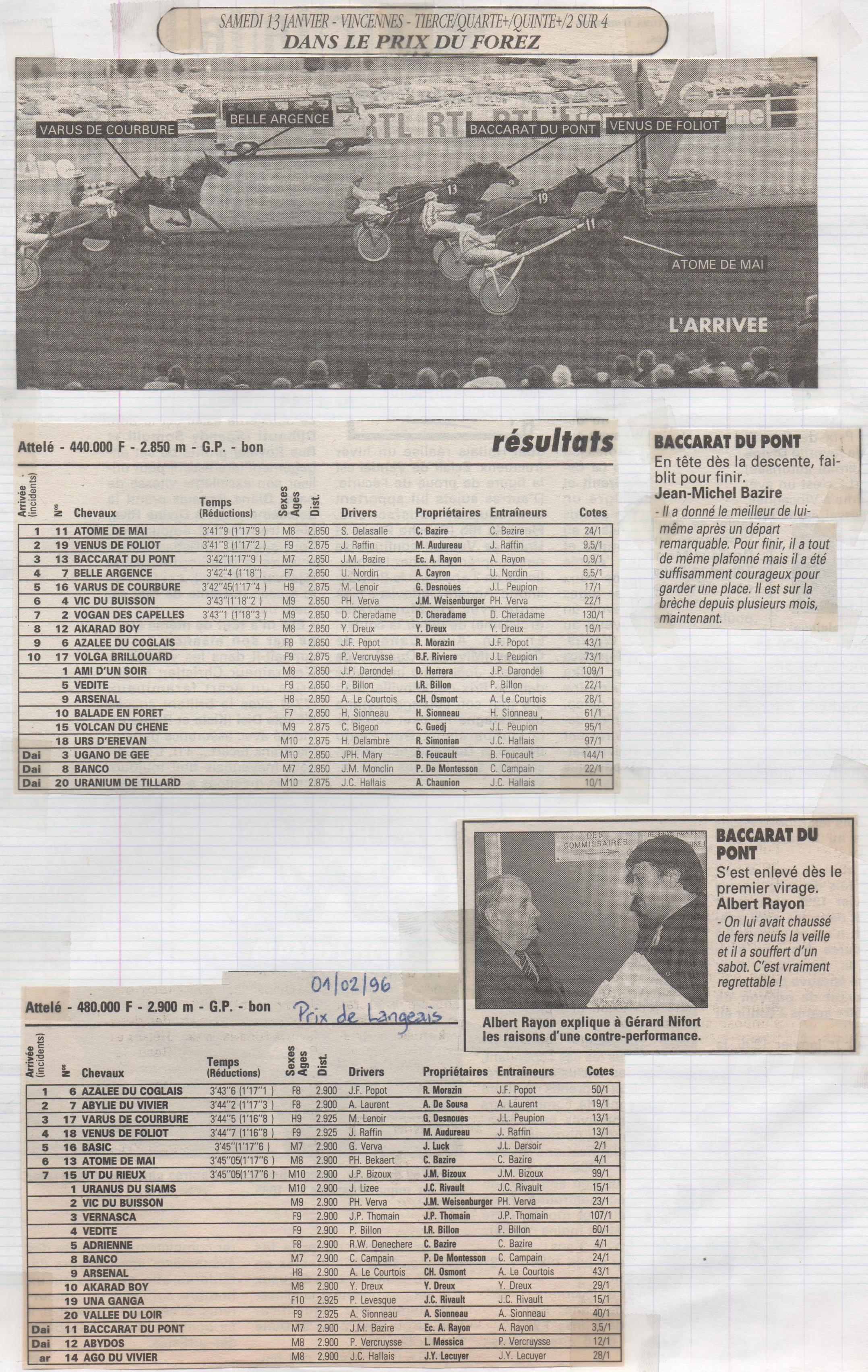 1996 01 13 Baccarat du Pont Prix du Forez