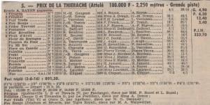 1978 Fevaron Prix de la Tierache