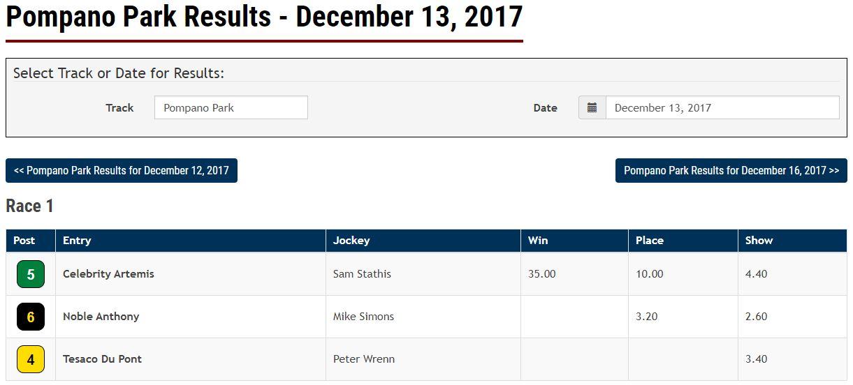 2017 12 13 Tesaco résultat