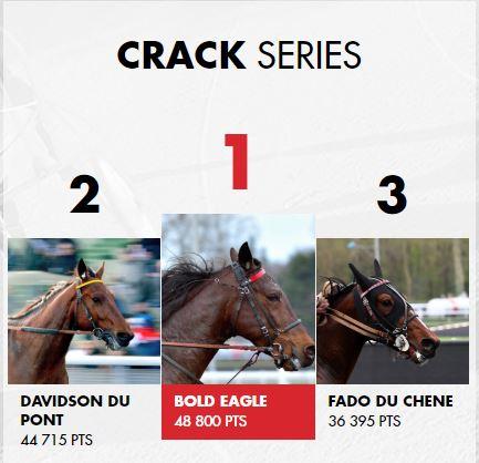 2019 01 03 Cracks série