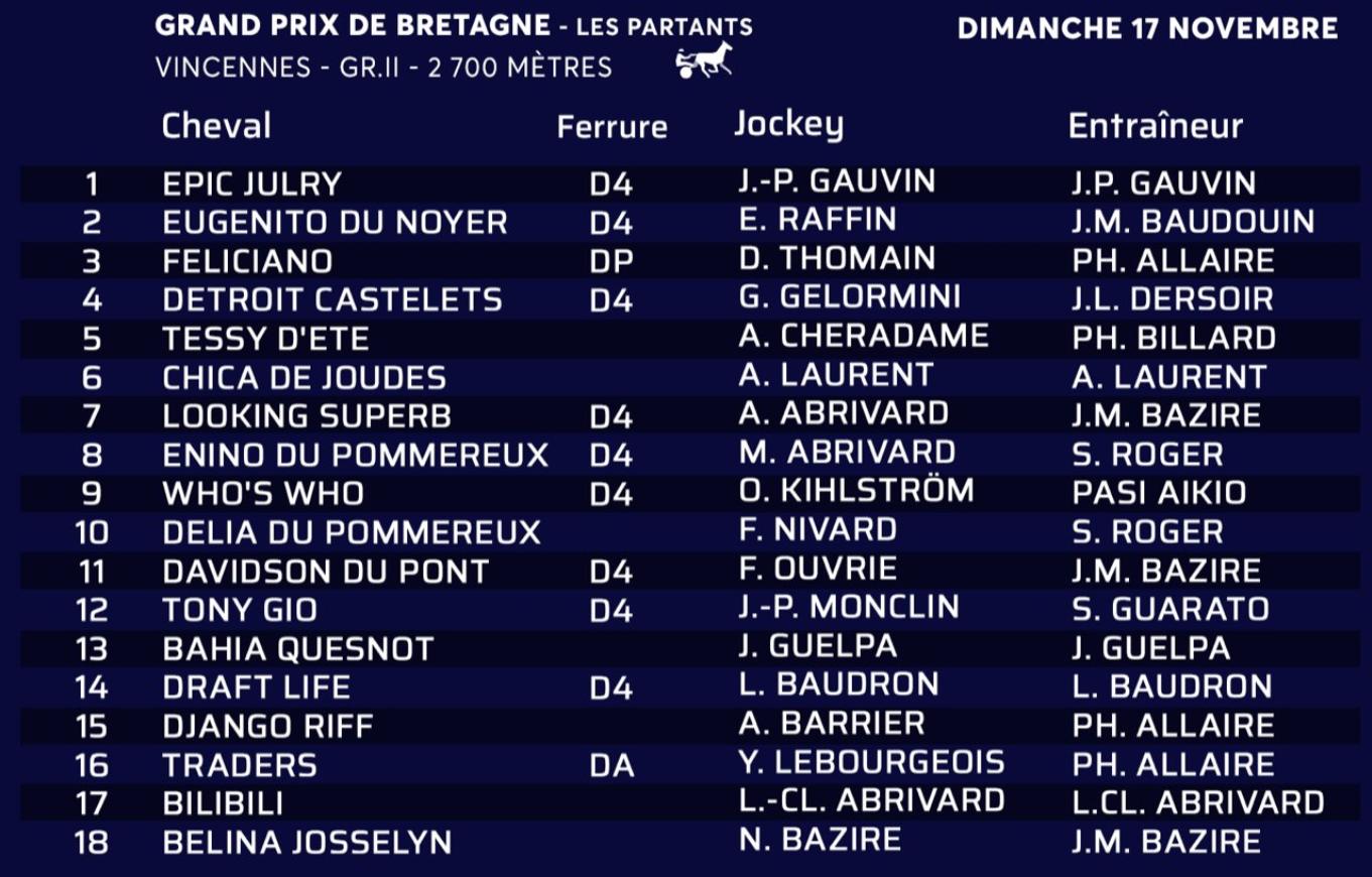 2019 11 14 Partants Bretagne