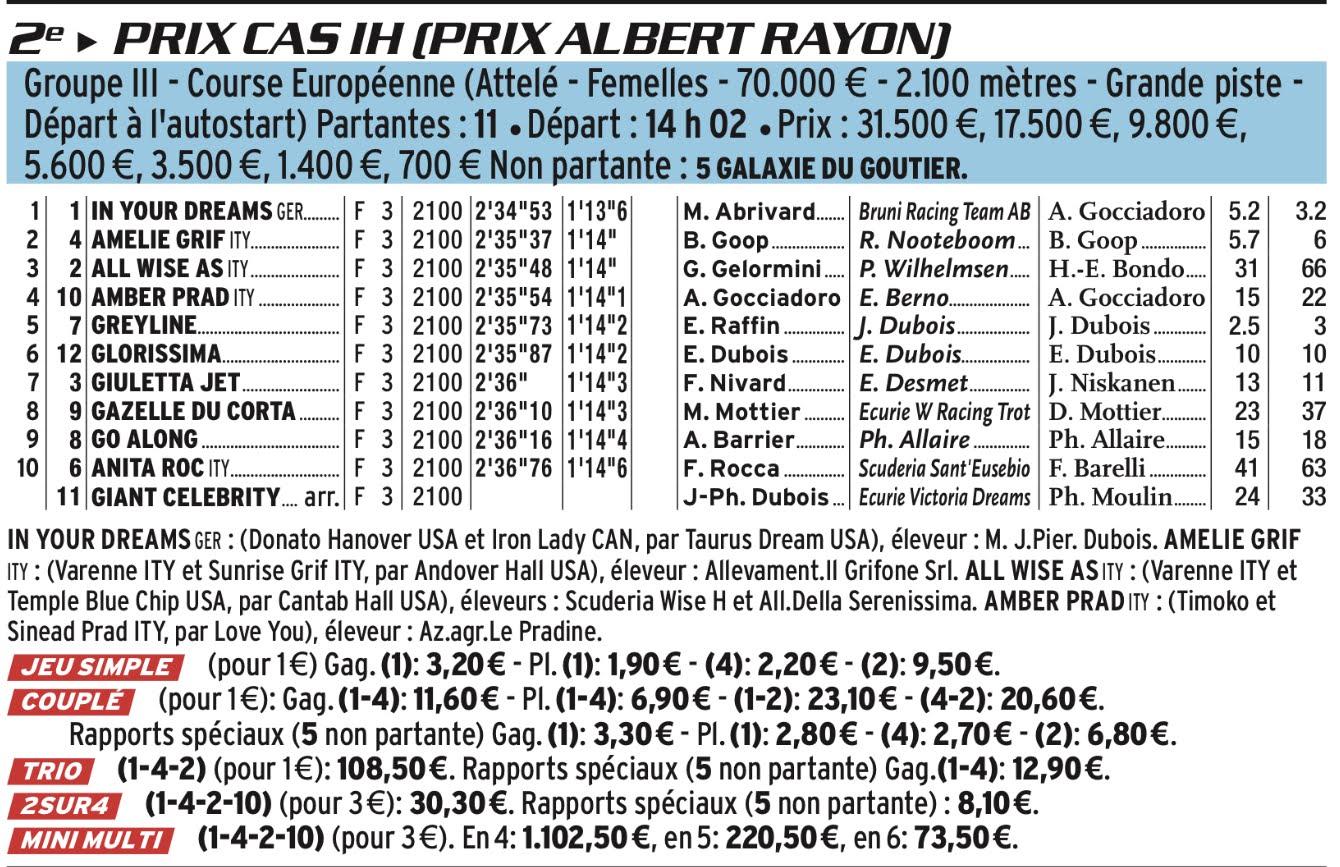 2019 12 08 Prix Albert Rayon 4