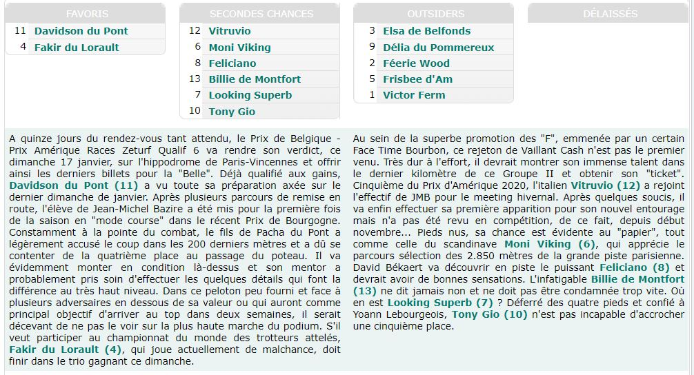 2021 01 16 Prix de Belgique